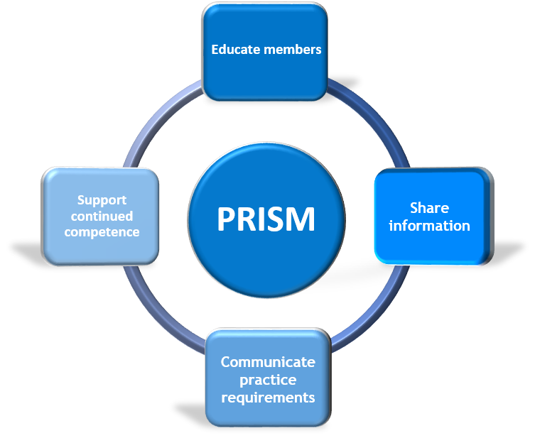 prism_graphic