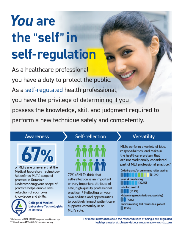 Self-regulation poster