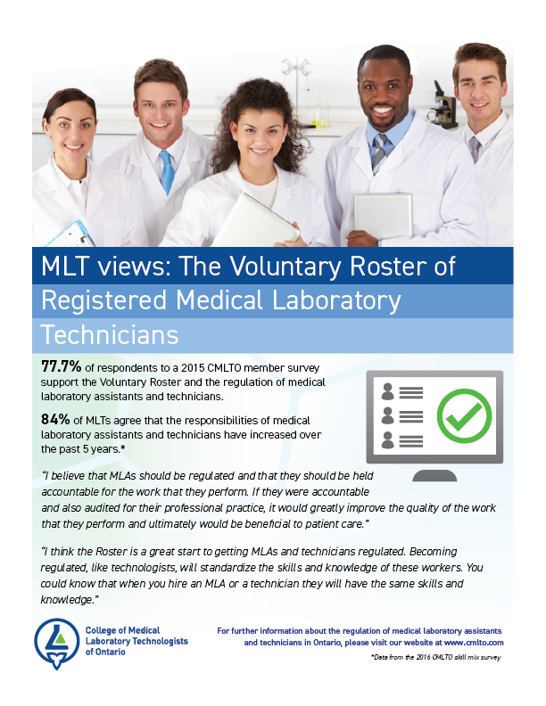 MLT Views: Voluntary Roster poster
